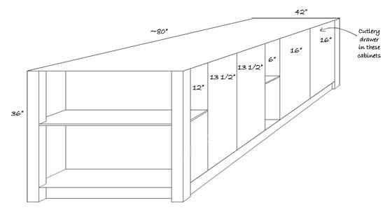 Kitchen Cabinets Building Plans kitchen cabinets ideas » plans for building kitchen cabinets from