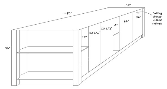 Plan for a kitchen island