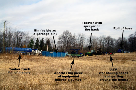 Equipment for manure spraying